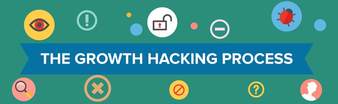 Rodolfo Sabino - Consultoria em Growth Hacking